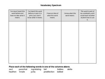 The Crucible Act I Vocabulary Workout {Three Exercises}