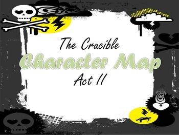 The Crucible- Act II Character Map