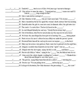The Crucible Act III Scavenger Hunt & KEY