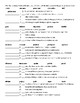 The Crucible Act III Vocabulary Words and KEY