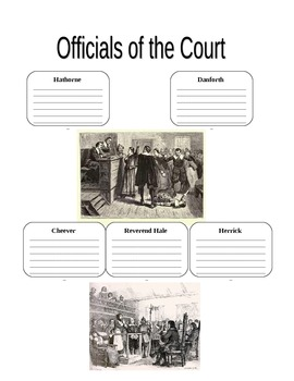 The Crucible Act One Packet