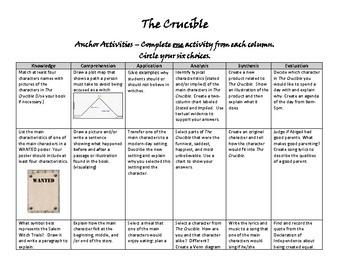 The Crucible Anchor Activities