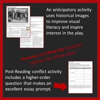 The Crucible: Before-During-After Reading Activities