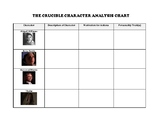 The Crucible Character Analysis Chart