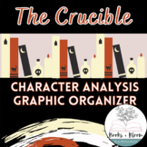 The Crucible Character Analysis Graphic Organizer Student Handout