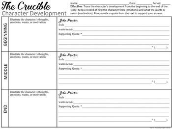 The Crucible Character Analysis Graphic Organizers | TpT