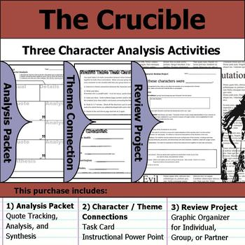 The Crucible Character Analysis Packet Theme Connections Project
