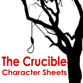 The Crucible Character Charts