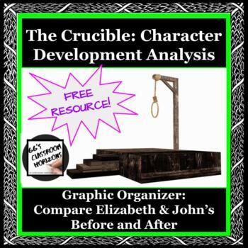 The Crucible: Character Development Analysis