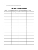 The Crucible Character Development Chart