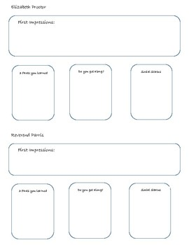 The Crucible Character Meet and Greet Graphic Organizer