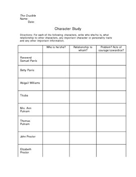 the crucible character study graphic organizer by megan altman tpt. Black Bedroom Furniture Sets. Home Design Ideas