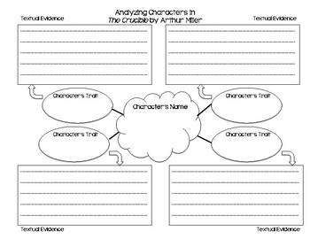 The Crucible-Character Traits Graphic Organizer by Amy Coppola | TpT