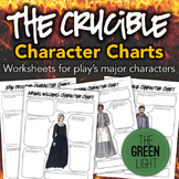 The Crucible Characterization Activity -- Worksheets, Bell-Ringers