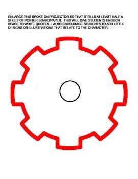 The Crucible Characterization Wheel Project