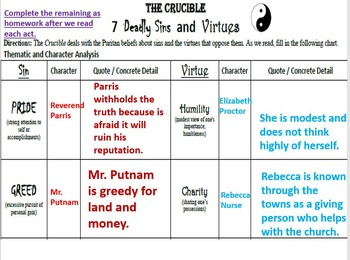 The Crucible Common Core Ready Unit! ALL YOU WILL NEED.