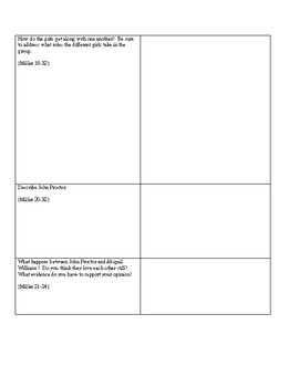 The Crucible Critical Reading Questions Act I-IV