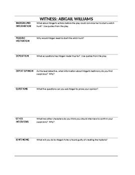 The Crucible Detective Worksheet