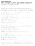 The Crucible Essay Assignment