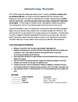 The Crucible Expositoryinformative Essay Task Commoncore Aligned