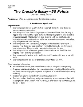 Higher English Reflective Essay The Crucible Final Essayis John Proctor A Good Man Research Paper Essay also Othello Essay Thesis The Crucible Final Essayis John Proctor A Good Man By Kathy Below Sample High School Admission Essays