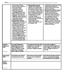 The Crucible Final Project - Overview and Rubric (PDF)