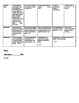 The Crucible Final Project Rubric