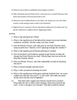 The Crucible Guided Reading Questions
