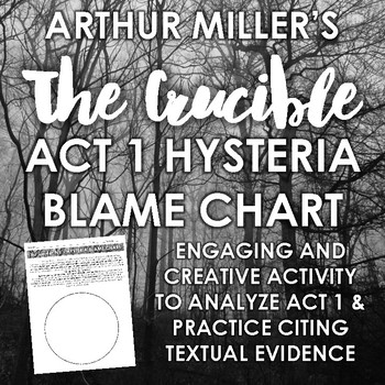 The Crucible Hysteria Blame Chart