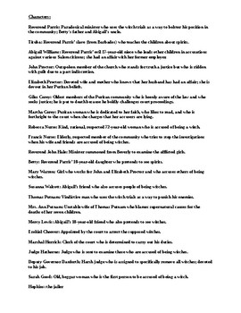 The Crucible Introduction Sheet Including Character Names and Descriptions