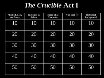 The Crucible Jeopardy Act I