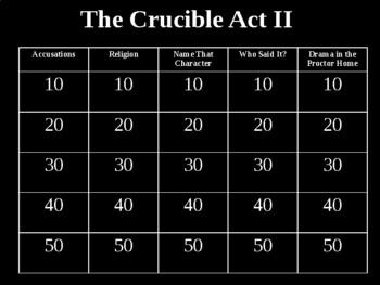 The Crucible Jeopardy Act II