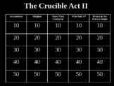 The Crucible Jeopardy Act II