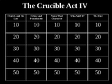 The Crucible Jeopardy Act IV
