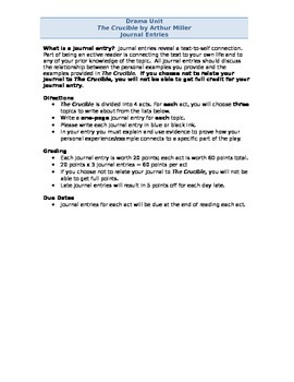 The Crucible-Journal Prompts with Rubric