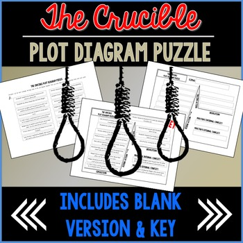 The Crucible Plot Diagram Puzzle