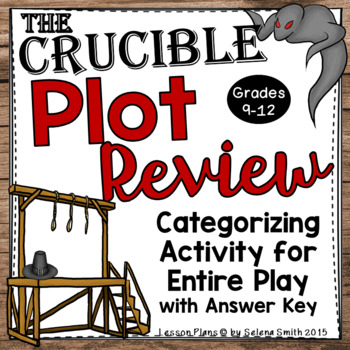 The Crucible Plot Review Activity