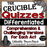 The Crucible Differentiated Quizzes - (Comprehension & Cha