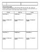The Crucible Reading Notes & Rhetorical Device Tracker