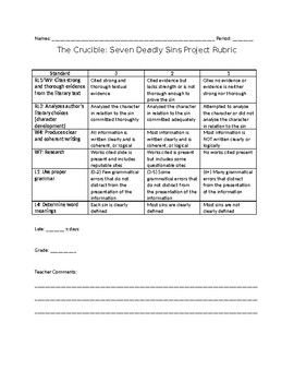 The Crucible: Seven Deadly Sins Project