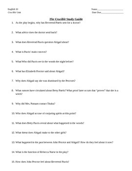 The Crucible - Study Guide