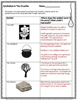 The Crucible - Symbolism Worksheet by Kimberly Nunez | TpT