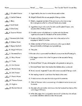 The Crucible Test #1 with Detailed Answer Key