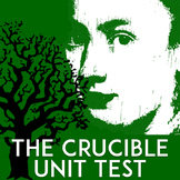 The Crucible Test: Essay Questions, Quote Questions, Critical Thinking