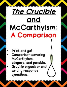 The Crucible and McCarthyism: Comparison
