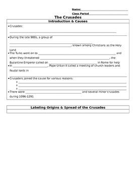 The Crusades Basic Notes