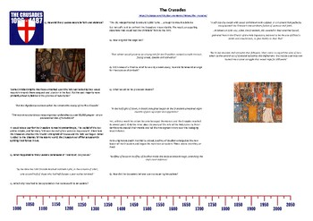 The Crusades -Ep1- Holy War - Worksheet to support the BBC TV Documentary