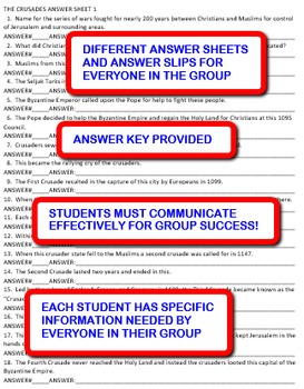 The Crusades: Interdependent Answer Sheets Activity