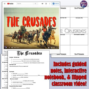 The Crusades PowerPoint Lesson