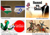 The Crusades - Religious Conflict - Project Based Learning (Complete PBL)